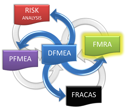 File:fmra_relationships.png